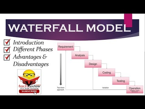 Waterfall Model For Software Development | Waterfall Model Advantages Disadvantages