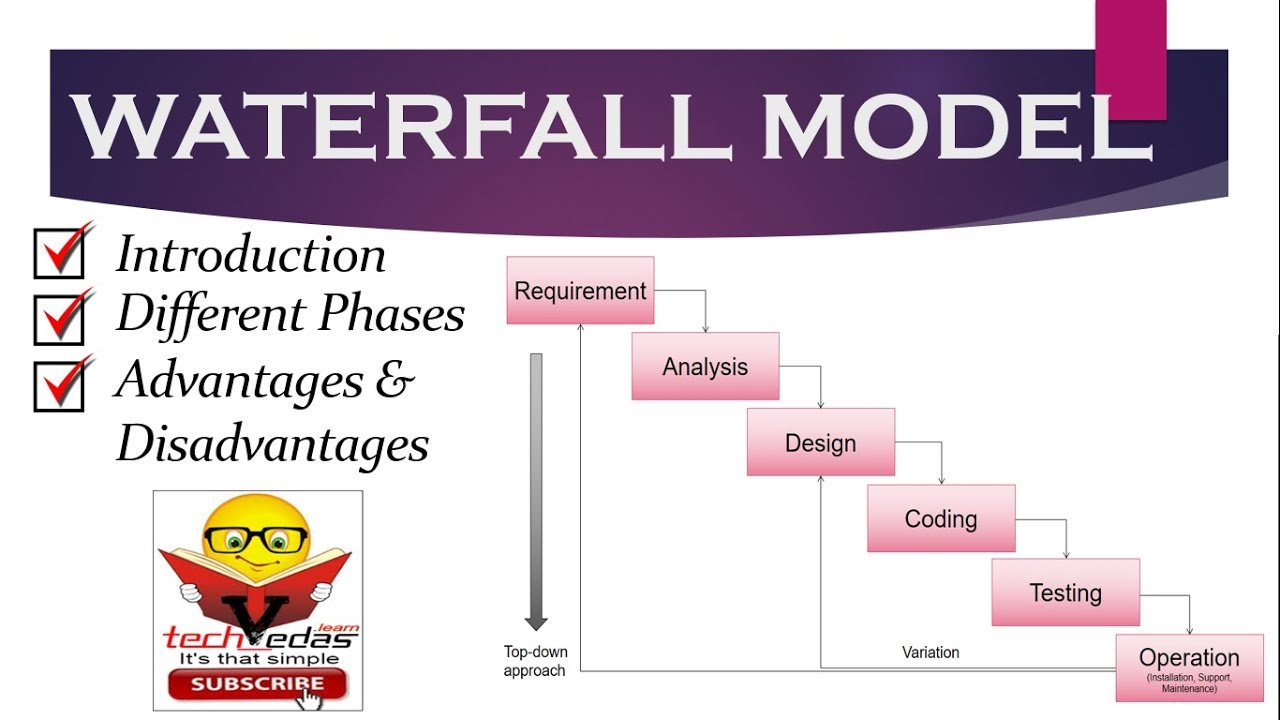 Waterfall Model Advantages And Disadvantages Youtube