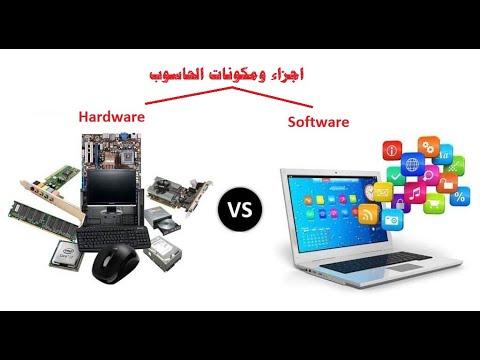 اجزاء و مكونات الحاسوب الرئيسيه Software Hardware Youtube