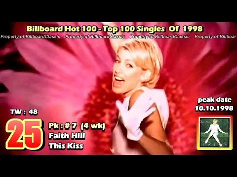 "1998 Billboard Hot 100 ""Year-End"" Top 100 Singles [ 1080p ]"
