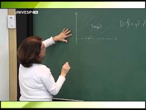 Cálculo II - Aula 5 - Parte 3 - Continuidade e cálculo de limites de funções de 2 variáveis