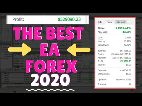 Best EA Forex robot 2020 || automated forex trading