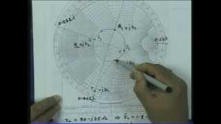 Smith Chart - Single Stub Matching by Prof. Shevgaonkar (NPTEL) thumbnail