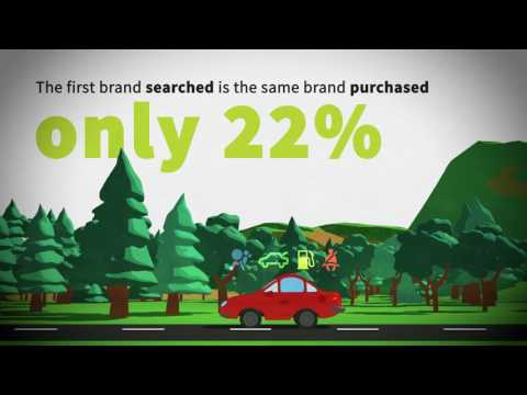 Naked Lime Helps Dealers Address Google Micro-Moments for Automotive