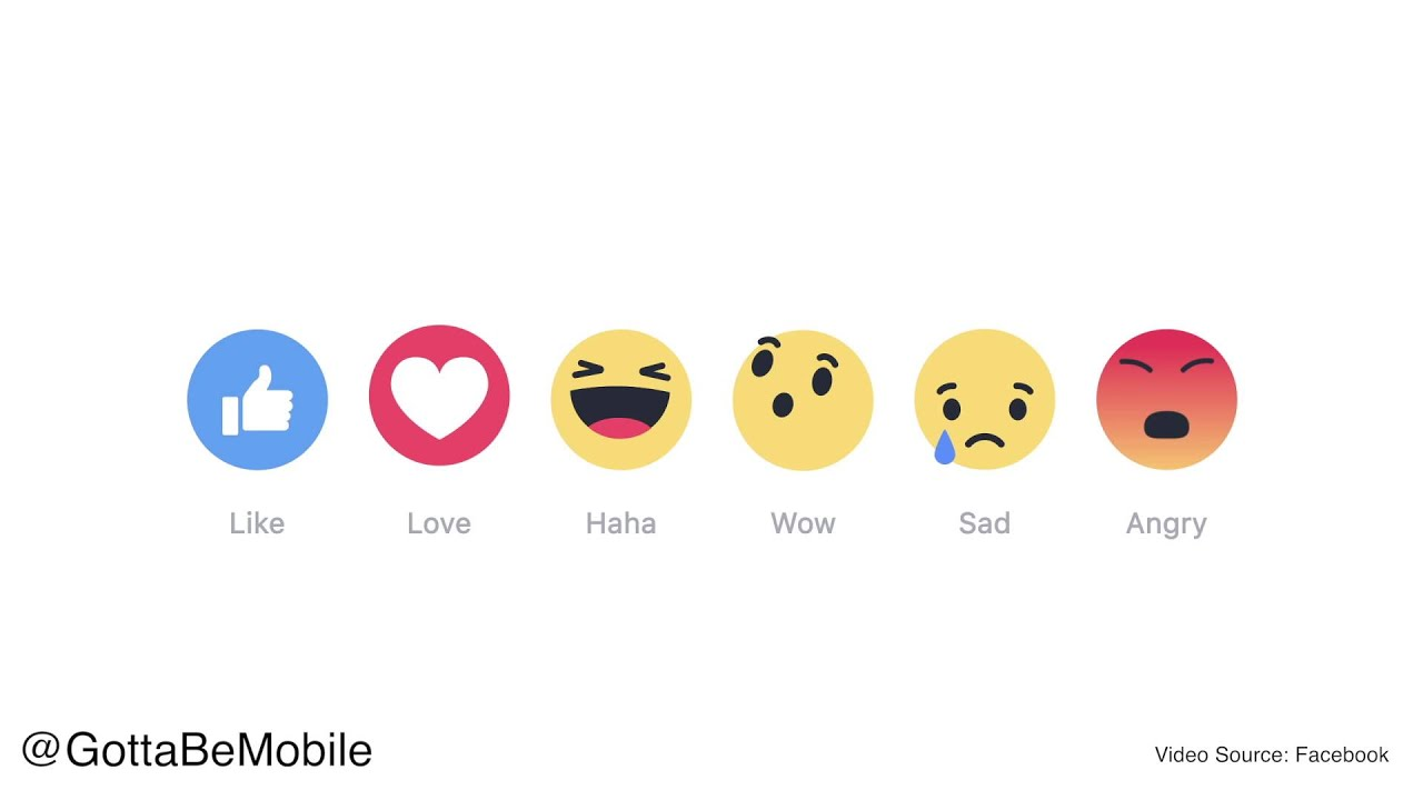 Facebook Reactions Meet The New Facebook Like Button Youtube