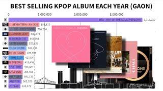 [TOP 15] Best Selling Kpop Album Each Year (2011-2019) | KGraph