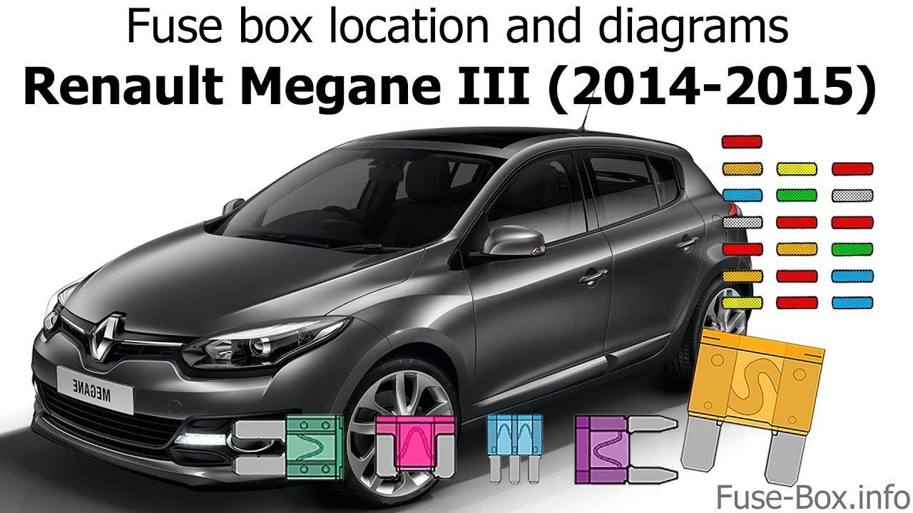 fuse box location and diagrams renault megane iii 2014 2015 youtubefuse box location and [ 1280 x 720 Pixel ]