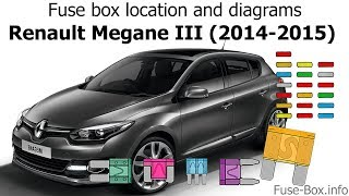 fuse box location and diagrams: renault megane iii (2014-2015) - youtube  youtube
