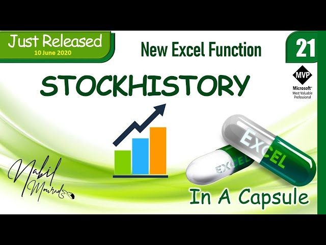 The New STOCKHISTORY Function...Just Released