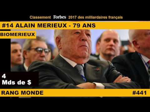 Classement FORBES : quelles sont les 35 premières fortunes de France ?