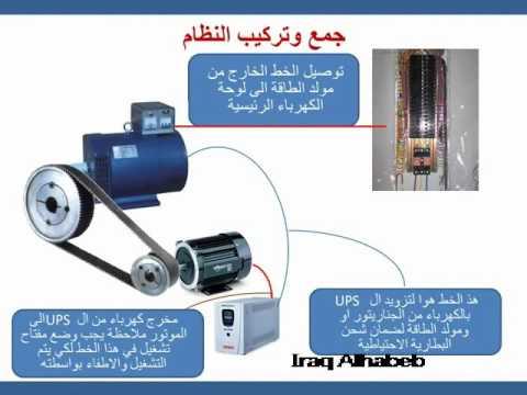 كيفية عمل محرك توليد كهرباء مجاني ذاتي الحركة بدون وقود ...