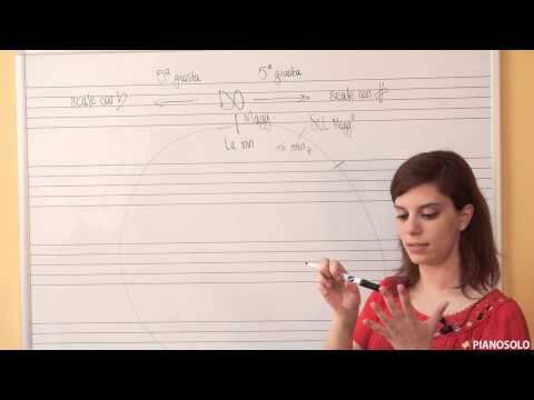 Le tonalità e il circolo delle quinte - Come studiare le scale al piano (4)