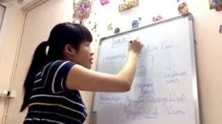 Вьетнамский язык для русских- Тема Имя человека