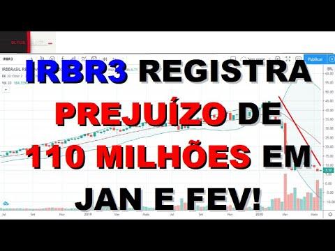 🔴 IRBR3 TEM PREJUÍZO EM JANEIRO E FEVEREIRO#