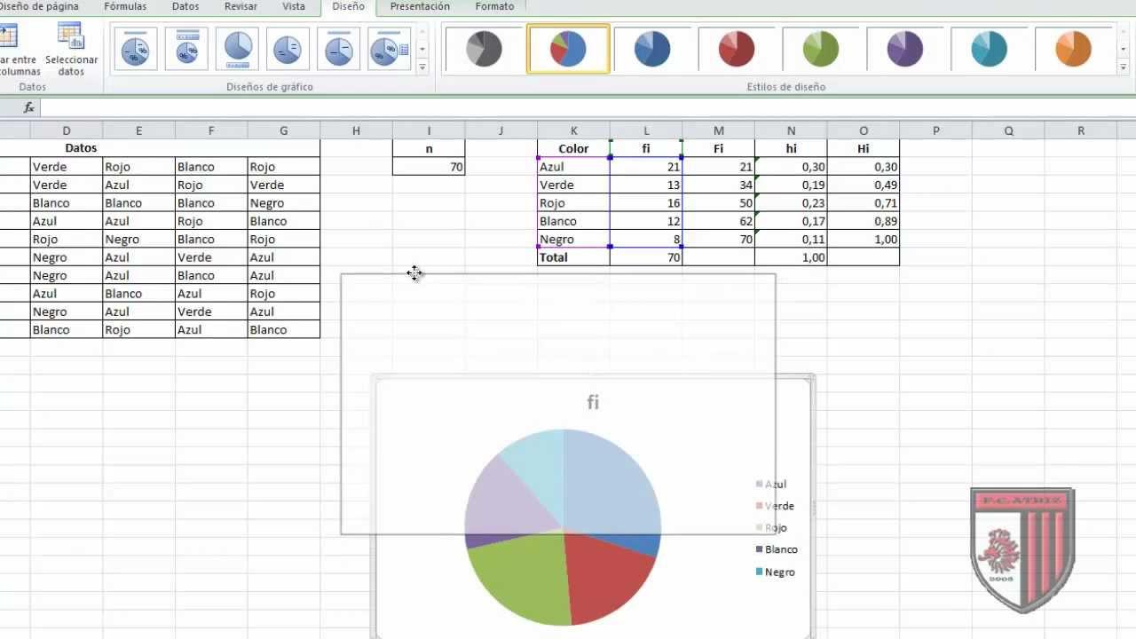 Gráficos Estadísticos Computación Aplicada Excel
