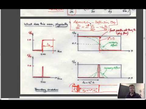 3:1 Contaminant Transport - Diffusion, dispersion, advection