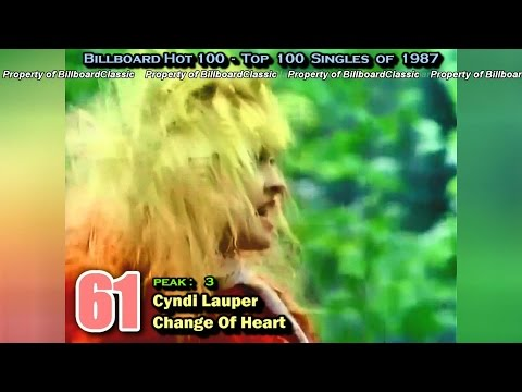 1987 Billboard Hot 100 YearEnd Top 100 Singles  Early Version