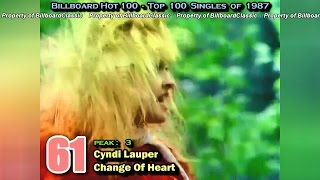 """1987 Billboard Hot 100 """"Year-End"""" Top 100 Singles [ Early Version ]"""