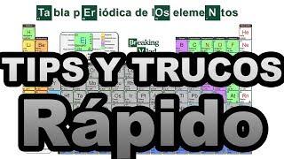 Qumica aprende la tabla peridica en 7 minutos clipzui aprender rpido la tabla peridica tips y trucos urtaz Choice Image
