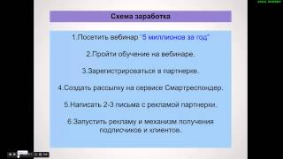 Как заработать в Интернете новичку. 17880 рублей за пару дней на Автопилоте