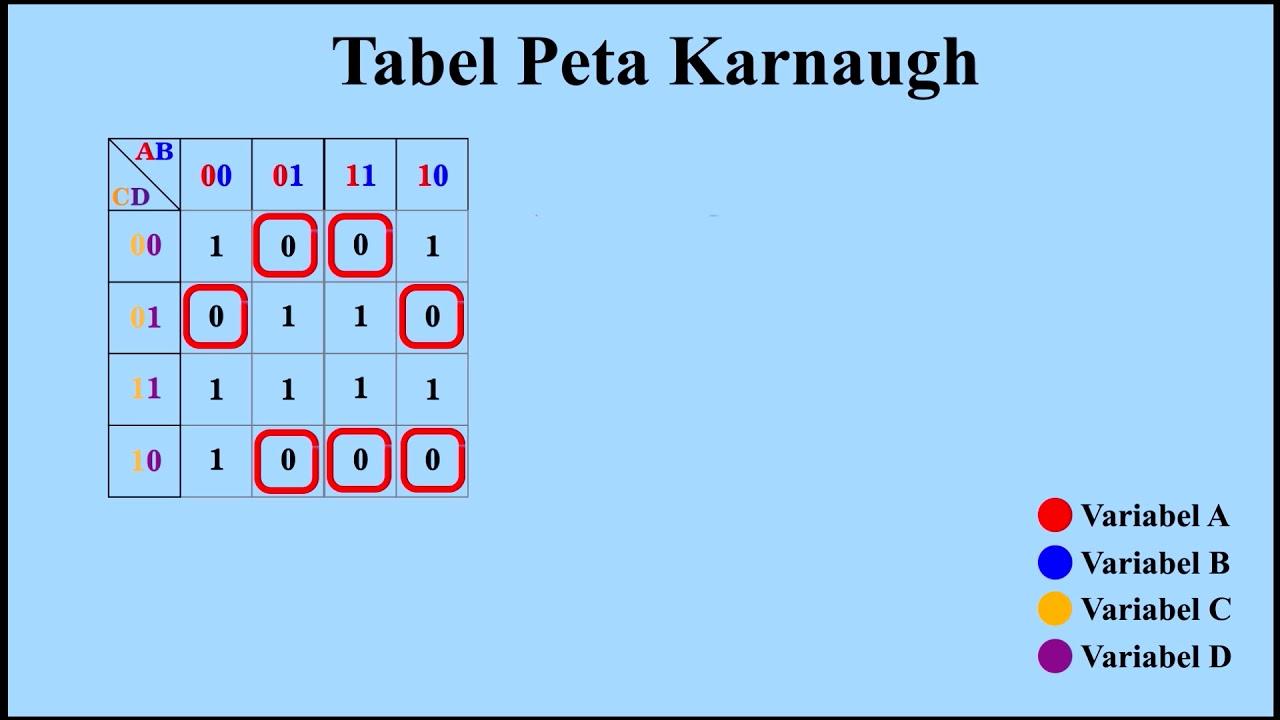 Peta Karnaugh Karnaugh Map Youtube