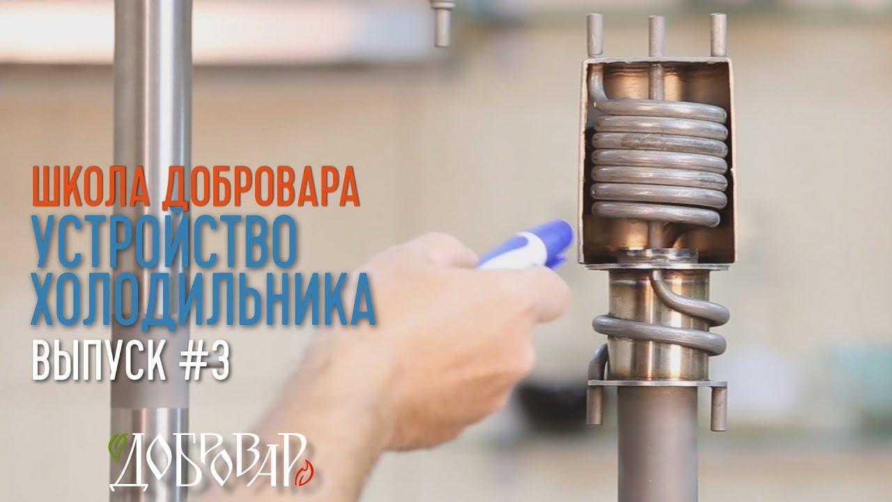 Устройство холодильника в самогонном аппарате самогонный аппарат как сдесать