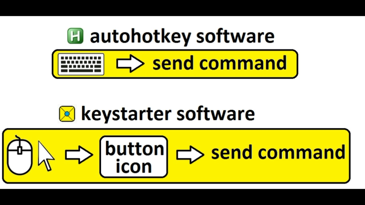Autohotkey tutorial - ahk from button icons - run scripts from mouse or  touch device