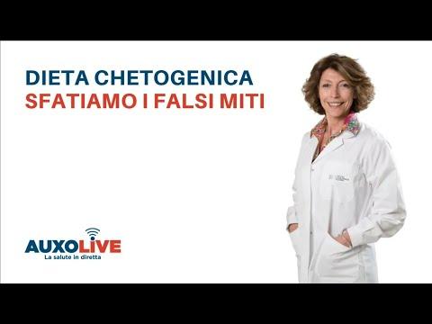 Dieta chetogenica: sfatiamo i falsi miti