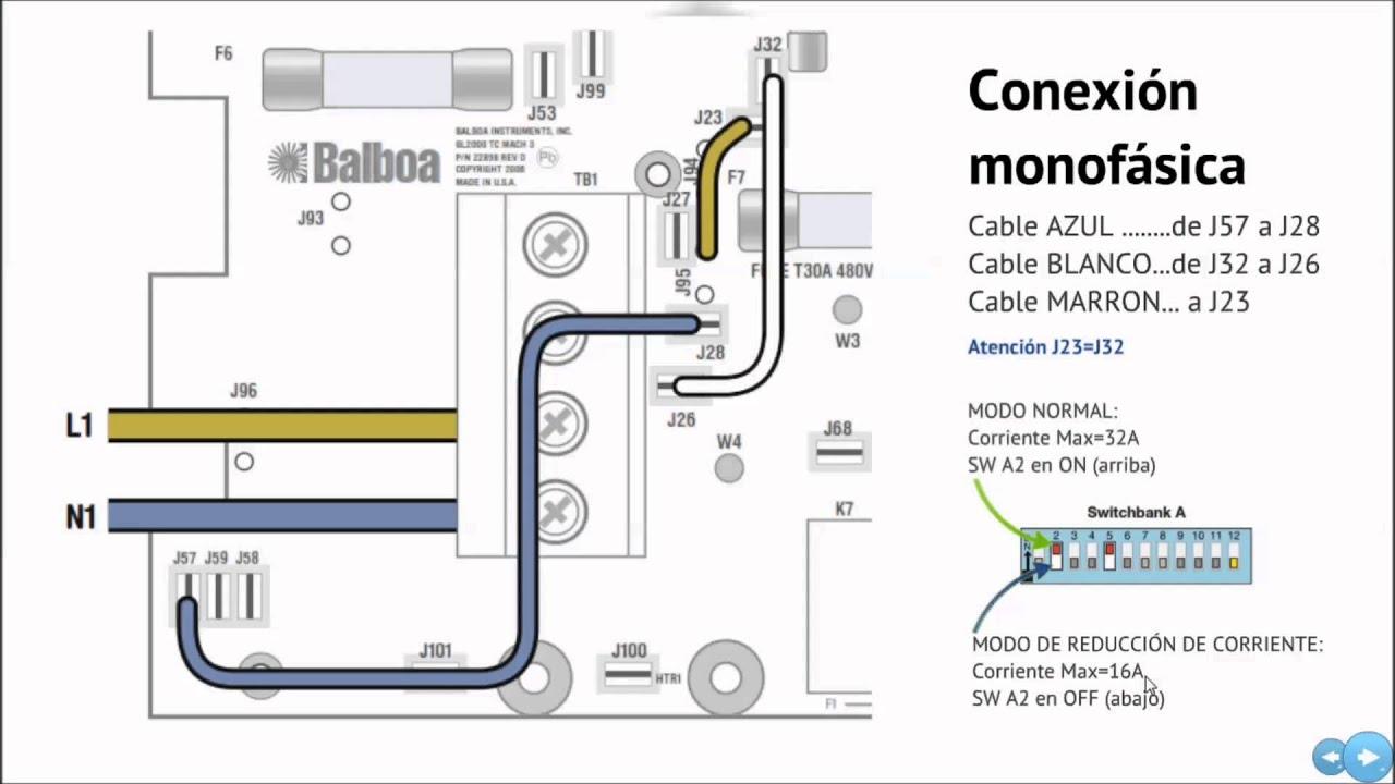 Jacuzzi argentina como conectar un spa jacuzzi con for Como instalar una terma electrica