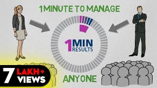 1 MINUTE SECRET TO WIN ANYONE (HINDI) - LEADERSHIP SKILLS