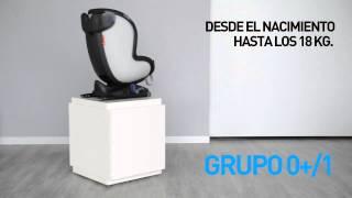 Borsino Grupo 0+/1