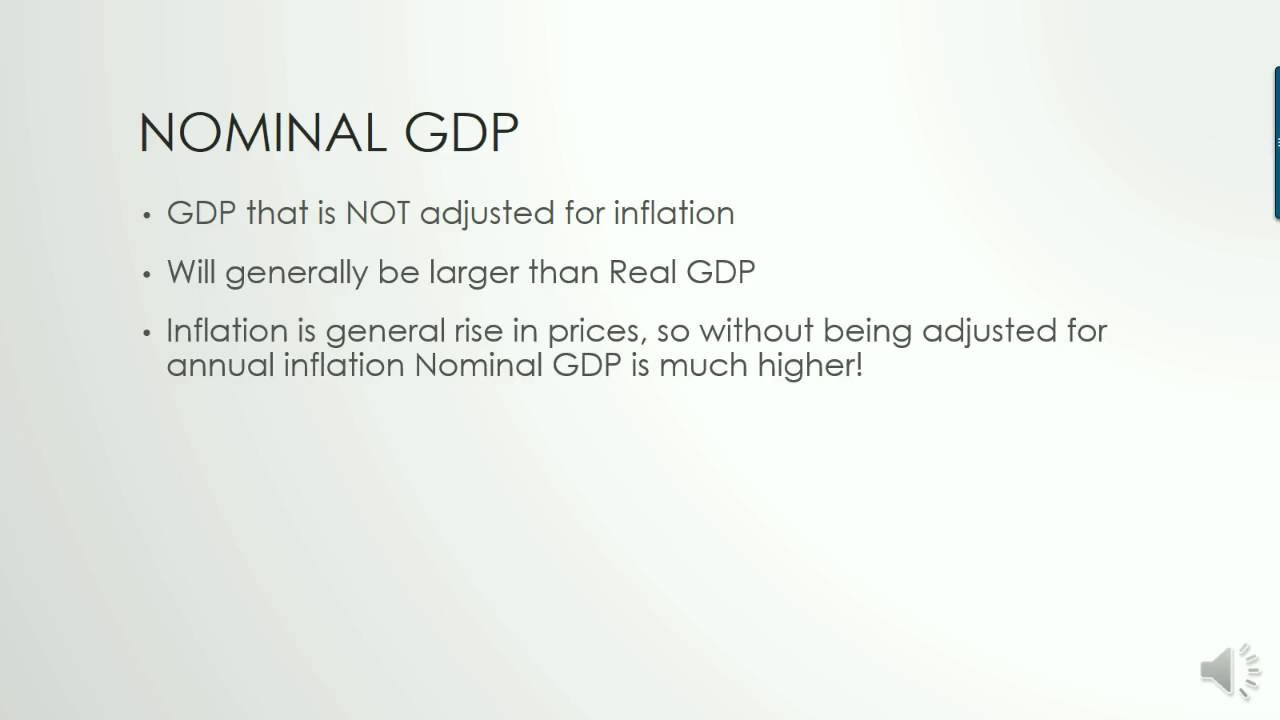 real gdp formula