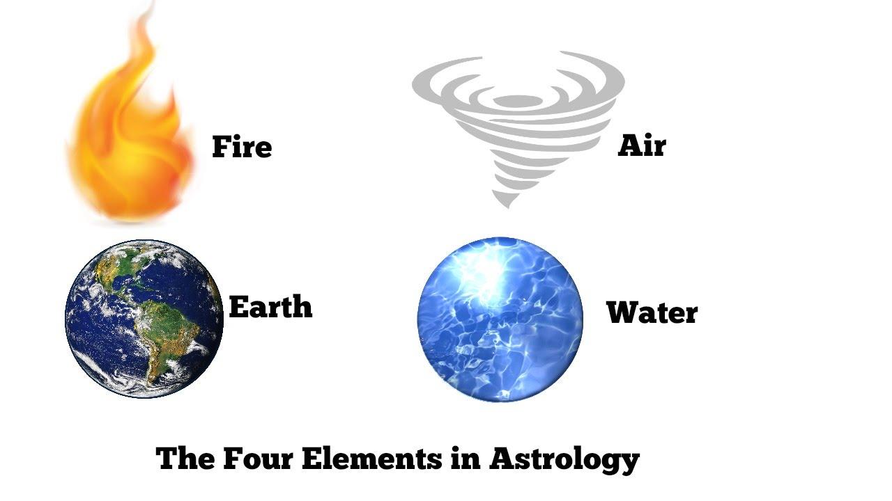 Astrology Zodiac Elements