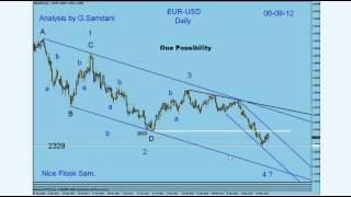My Forex Magic Wave.EUR-USD Daily Analysis by Samdani ( SAM )