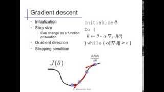 Linear regression (2): Gradient descent