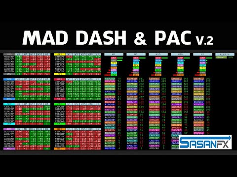 PRICE ACTION CHANNEL [PACV.2] (MAD DASH)