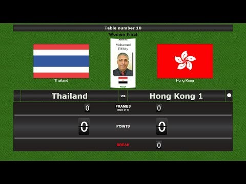 Snooker Team Women Final : Thailand vs Hong Kong 1