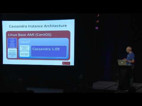 C* 2012: Cassandra Performance and Scalability on AWS Adrian Cockcroft, Netflix