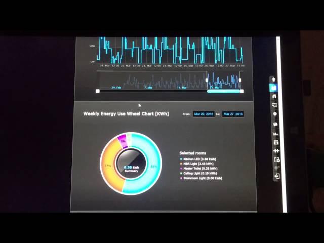 Fibaro HC2 + Amazon Echo Integration