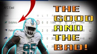 GOOD AND BAD NEWS! WILLIAM HAYES OUT FOR SEASON + DOLPHINS #1 IN AFC EAST BY 2 GAMES! @1KFLeXin