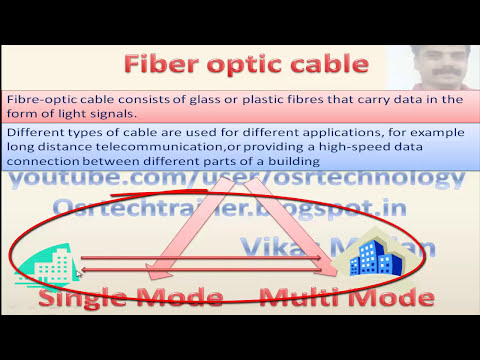 fiber optic cable in hindi | optical fiber cable in hindi