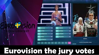 EUROVISION 2016 THE JURY VOTES ALL 12 POINTS