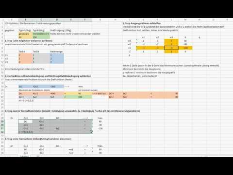 Lineare Optimierung / Gießvarianten / min. Problem / Deutsch