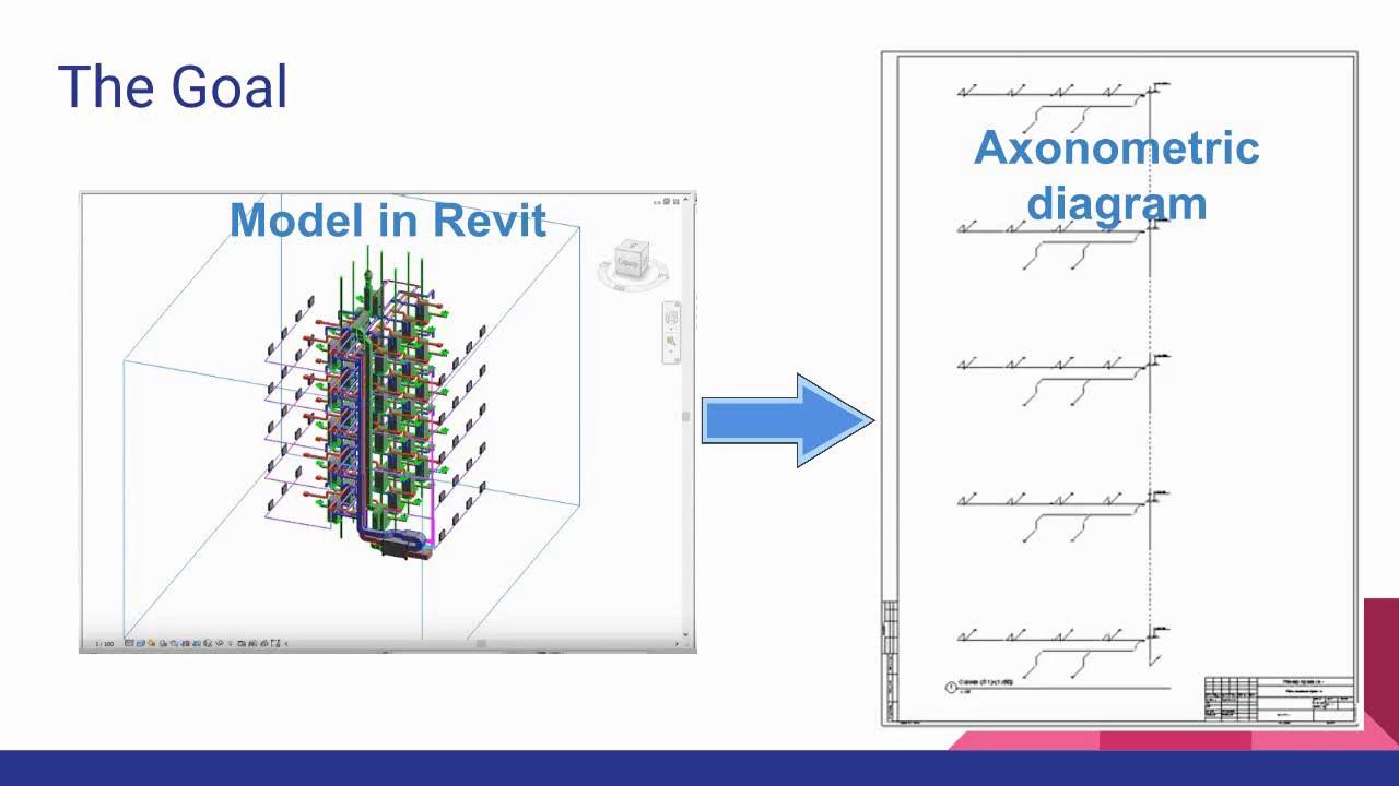 Axonometric HVAC diagrams add-in for Revit MEP - YouTube