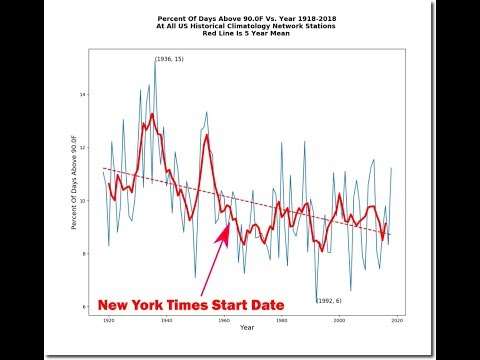"""Pushback on the NYT over """"denialist"""" 