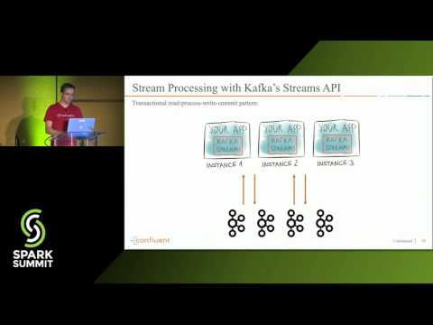 Introducing Exactly Once Semantics in Apache Kafka with Matthias J. Sax