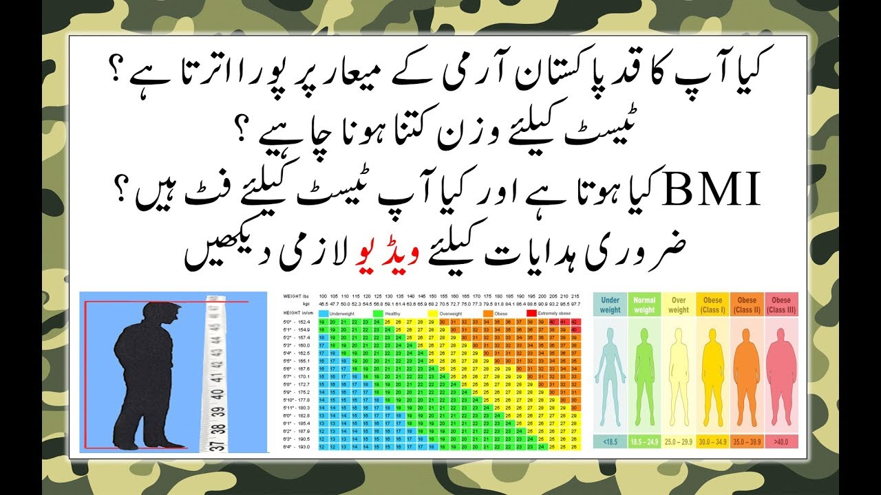 Heightweight And Bmi Requirement For Pakistan Army Airforce And