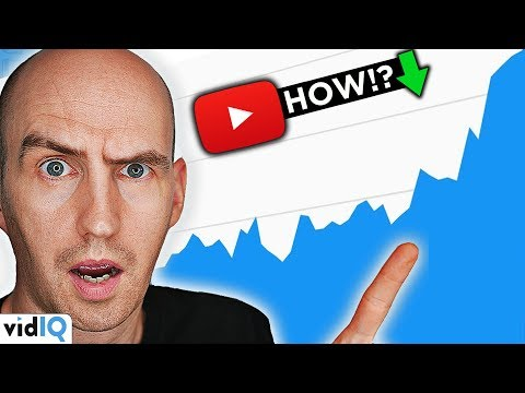 How to Get More Views On YouTube... FOREVER! [Proven Strategy]