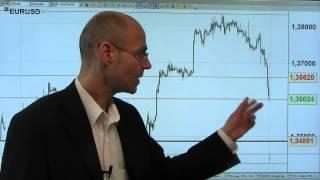 Marktgeflüster: Gold, Silber, Euro - Absturzgefahr!