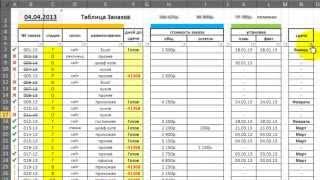 Таблица заказов